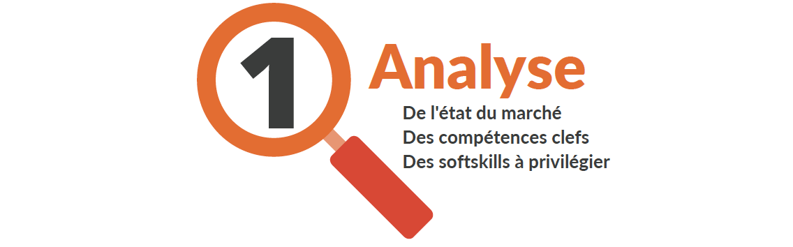 https://decision-rh.com/wp-content/uploads/2020/08/CandidatAnalyse-1136x354.png
